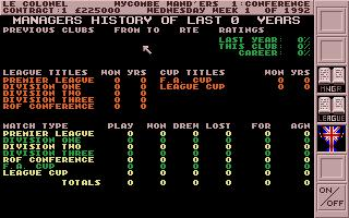 Premier Manager History